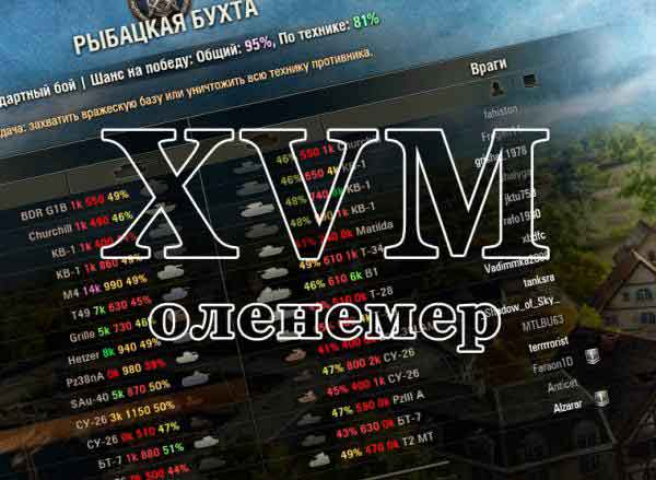 XVM Оленемер для World of Tanks 0.9.13 (WoT)